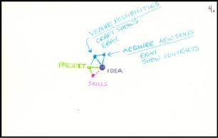 Idea 4